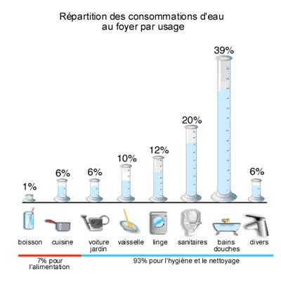 ecomet - espace environnement - la production et la consommation d